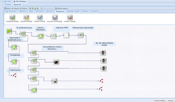 System Call Center Online: moduł IVR